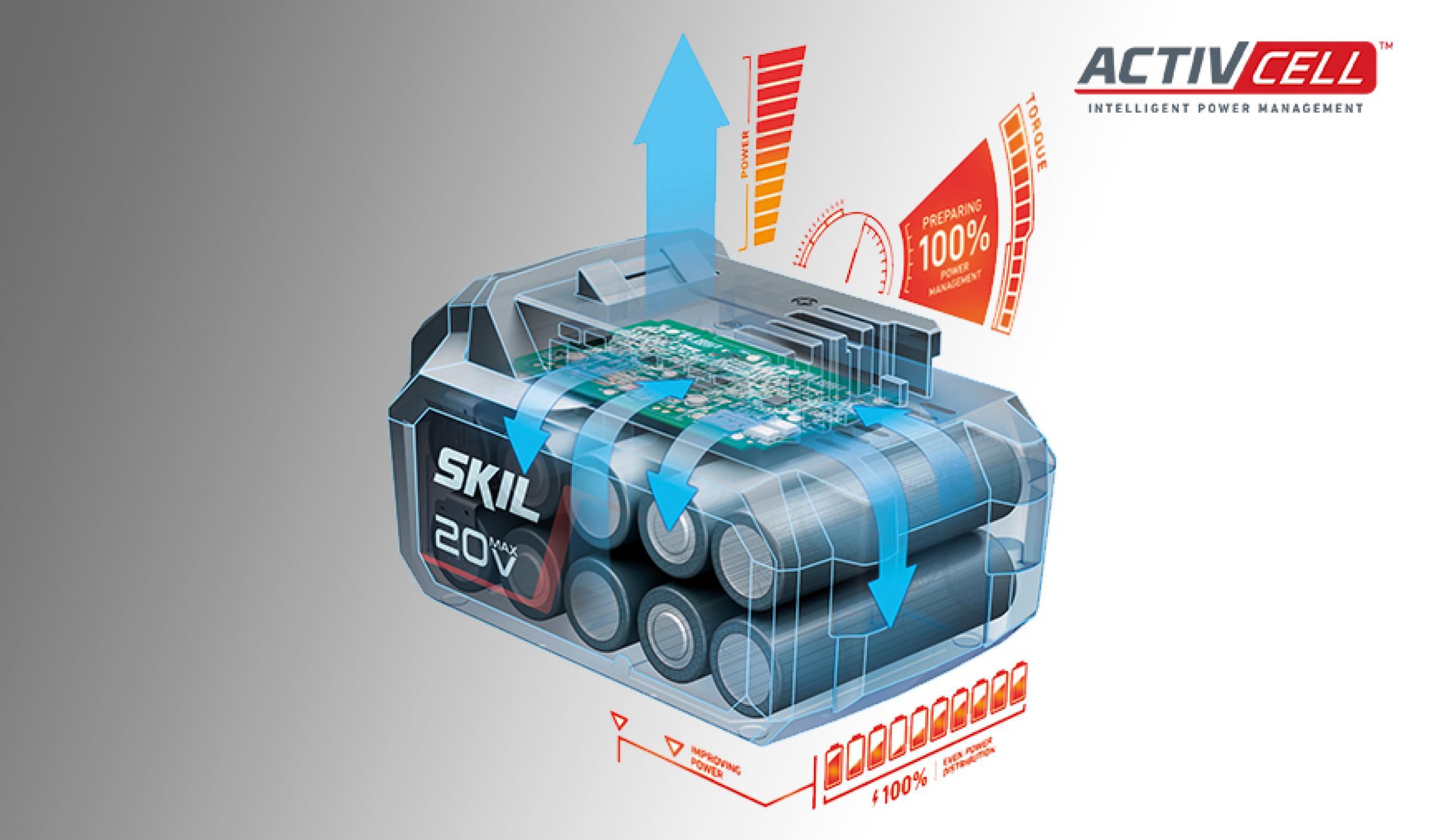 ActivCell™: Inteligentno upravljanje energijom